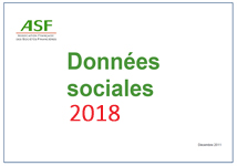 Données sociales pour 2018